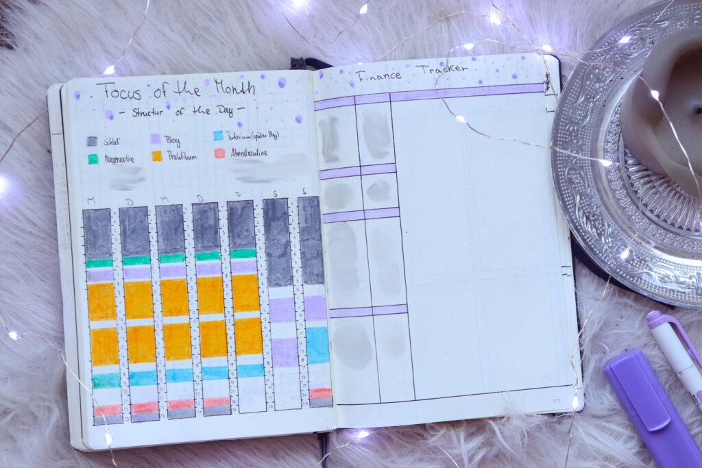 Bullet Journal Set Up Juli Seiten für Finanzen und für meinen selbsterlegten Stundenplan